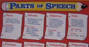 grammar parts speech