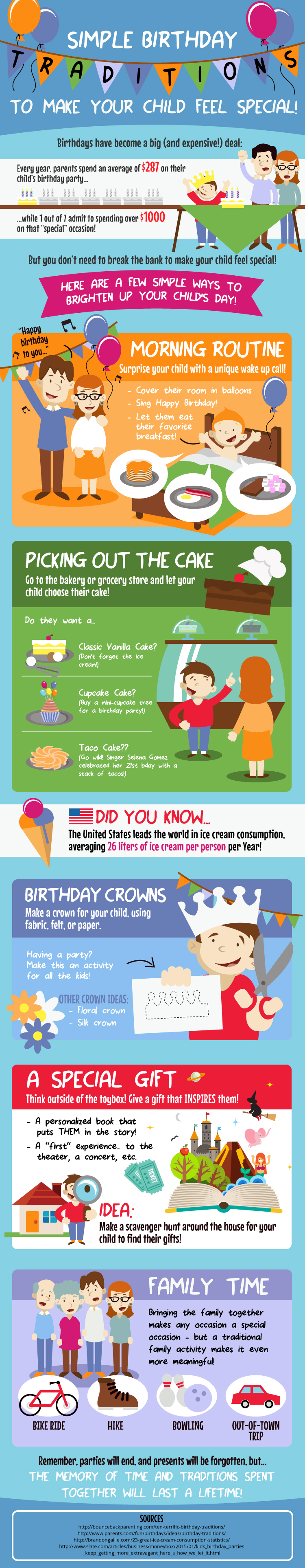 Simple & Unique Birthday Traditions